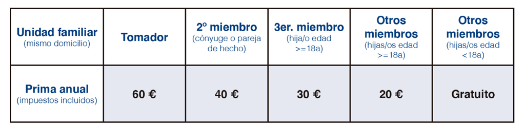 seguro Covid-19